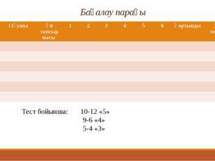 Бағалау парағы Тест бойынша: 10-12 «5» 9-6 «4» 5-4 «3» № Оқушы Үй тапсырмасы