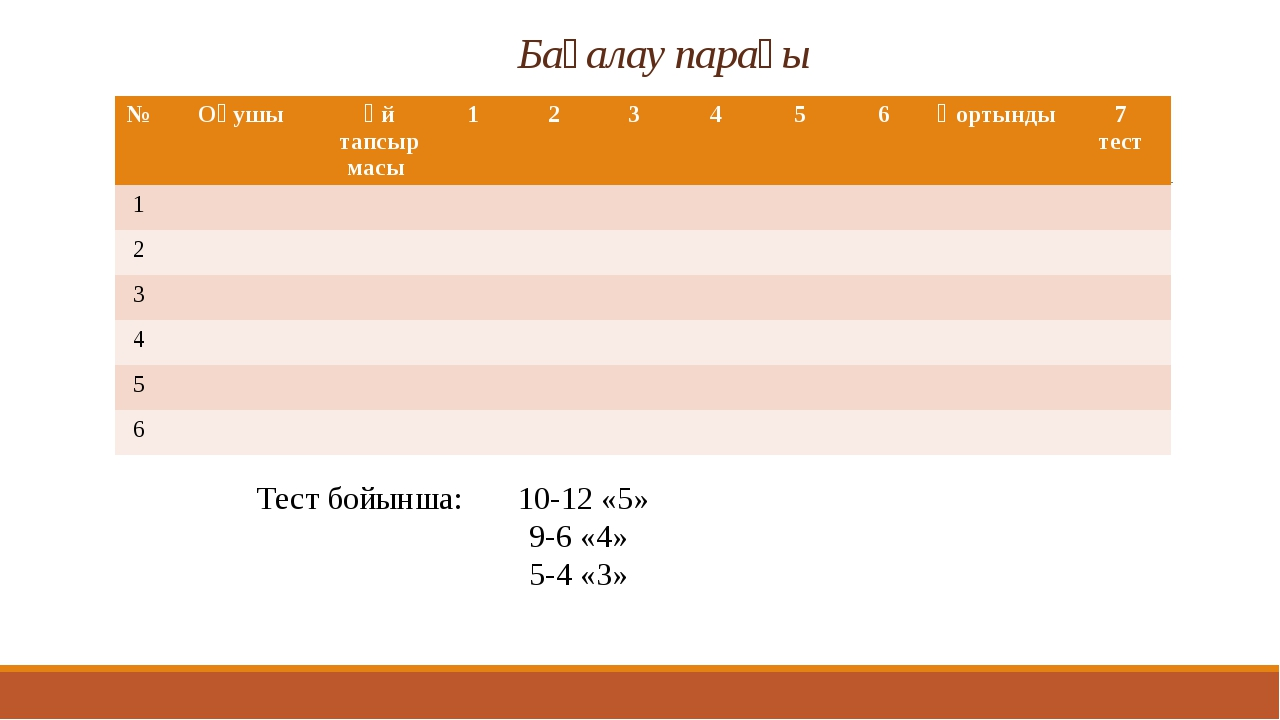 Бағалау парағы Тест бойынша: 10-12 «5» 9-6 «4» 5-4 «3» № Оқушы Үй тапсырмасы...