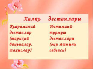 Халкъдестанлары Къараманийдестанлар (тарихийвакъиалар,шахыслар) Ичтимаий-тур