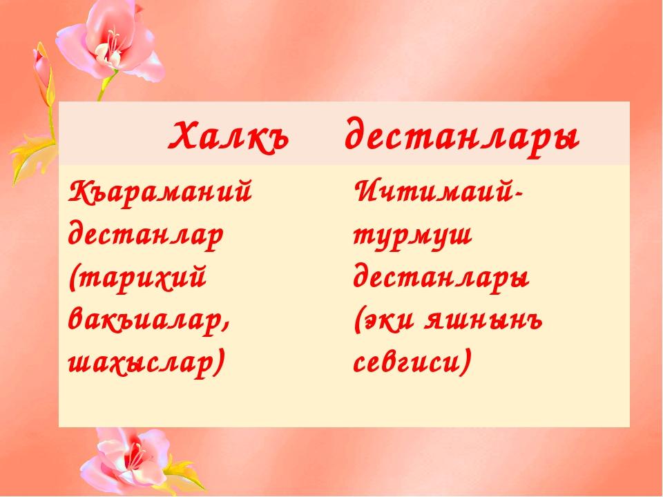 Халкъдестанлары Къараманийдестанлар (тарихийвакъиалар,шахыслар) Ичтимаий-тур...
