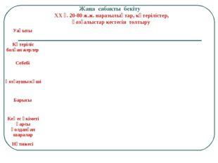 Жаңа сабақты бекіту ХХ ғ. 20-80 ж.ж. наразылықтар, көтерілістер, қозғалыстар