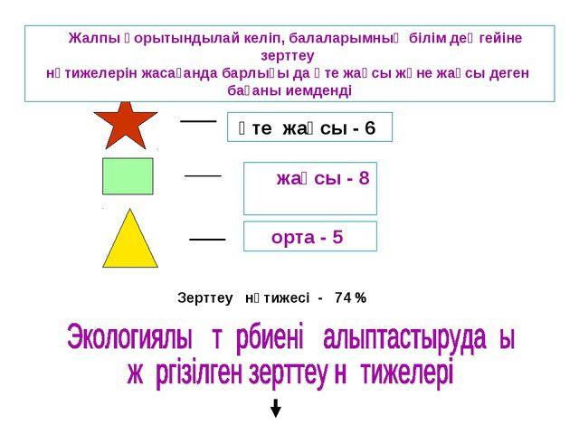 өте жақсы - 6 жақсы - 8 орта - 5 Зерттеу нәтижесі - 74 % Жалпы қорытындылай...