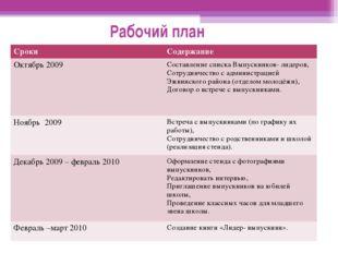 Рабочий план СрокиСодержание Октябрь 2009Составление списка Выпускников- ли