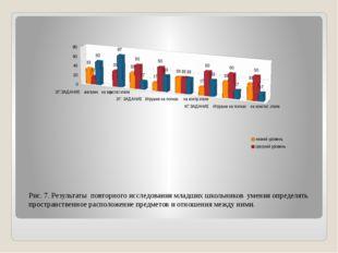 Рис. 7. Результаты повторного исследования младших школьников умения определя