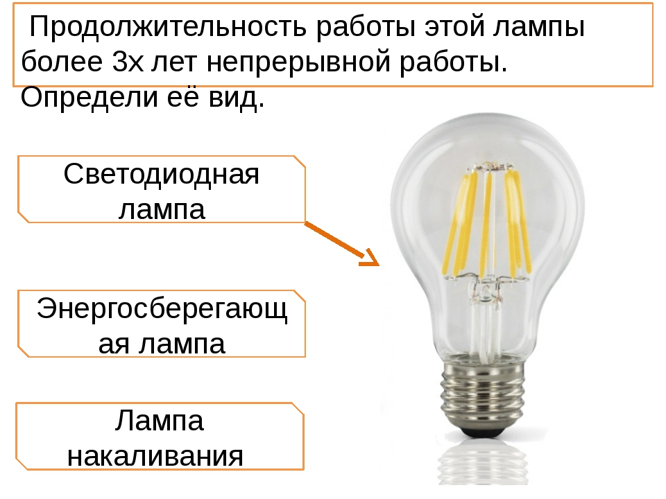 Светодиодная лампа Энергосберегающая лампа Лампа накаливания Продолжительност...