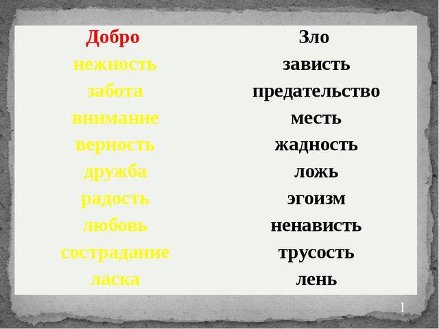 1 Добро Зло нежность зависть забота предательство внимание месть верность жад...