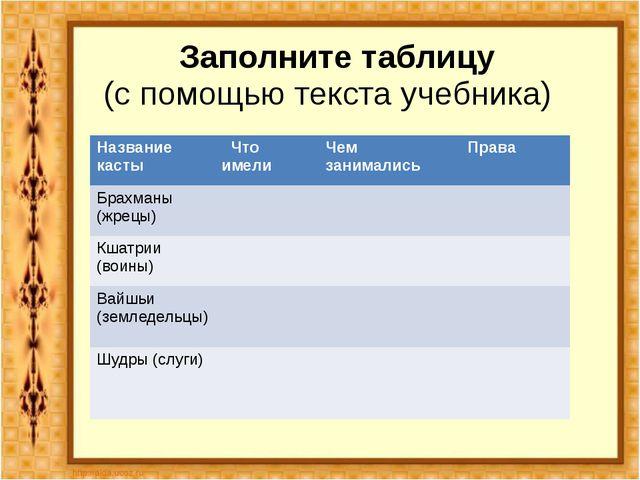 Заполните таблицу (с помощью текста учебника) Название касты Что имели Чем з...
