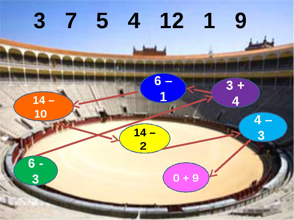 6 - 3 6 – 1 3 + 4 4 – 3 14 – 10 14 – 2 0 + 9 3 7 5 4 12 1 9