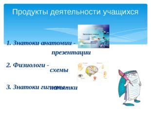 Продукты деятельности учащихся 1. Знатоки анатомии - 2. Физиологи - 3. Знаток