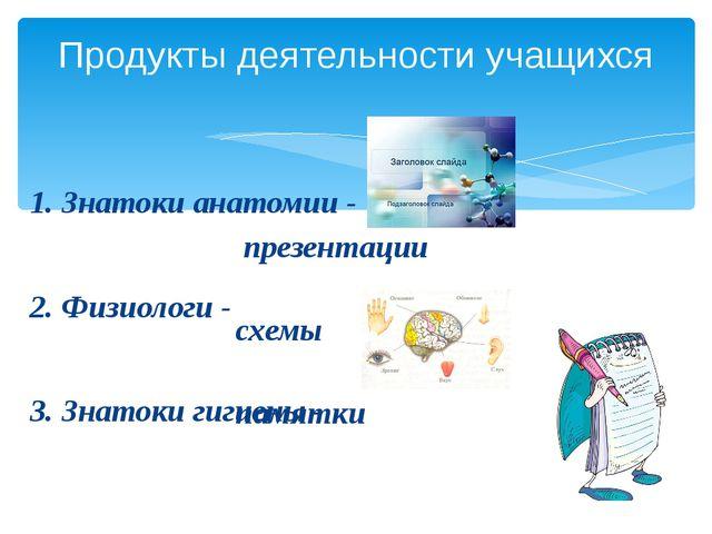 Продукты деятельности учащихся 1. Знатоки анатомии - 2. Физиологи - 3. Знаток...