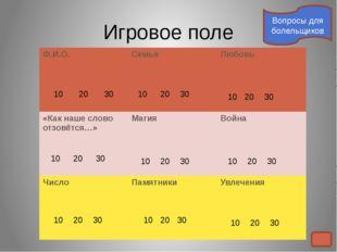 ФИО- 20 Установите соответствие между прозвищами и именами российских императ