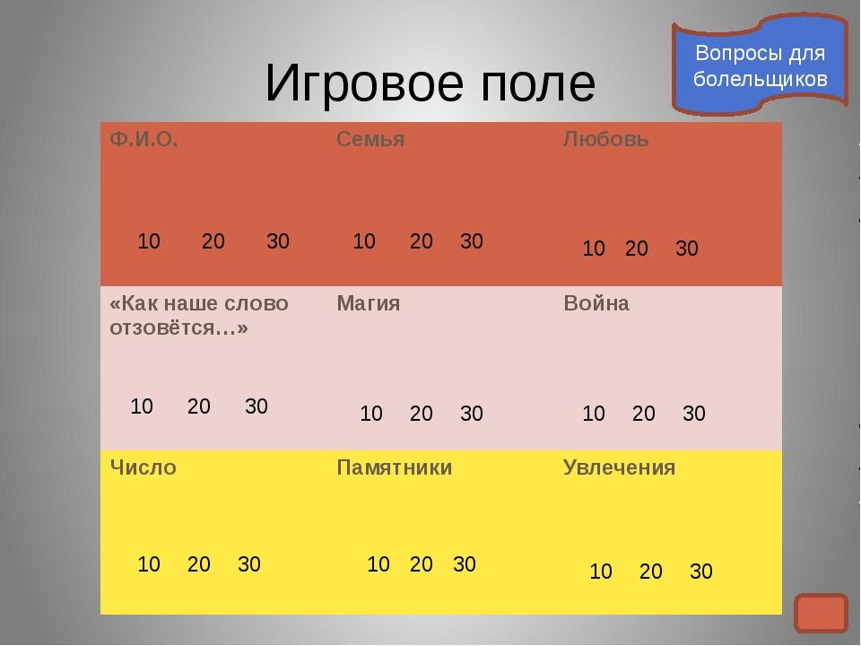 ФИО- 20 Установите соответствие между прозвищами и именами российских императ...