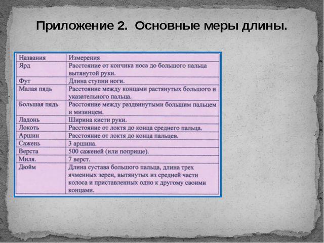 Приложение 2. Основные меры длины.