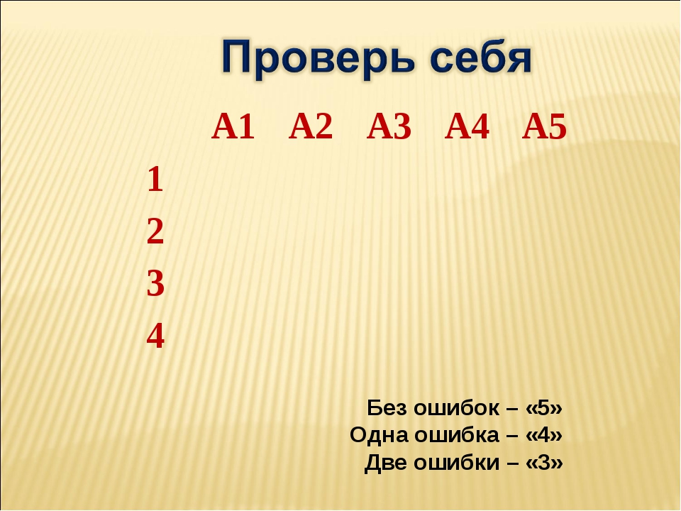 Без ошибок – «5» Одна ошибка – «4» Две ошибки – «3» А1А2А3А4А5 1 2...
