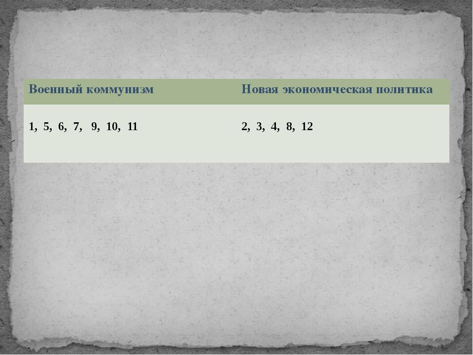 Военный коммунизм Новая экономическая политика 1, 5, 6, 7, 9, 10, 11 2, 3, 4...