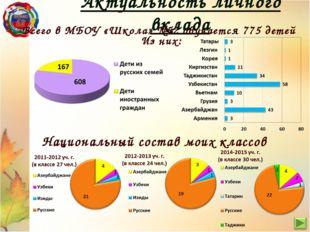 Актуальность личного вклада Всего в МБОУ «Школа» №52 обучается 775 детей Из н