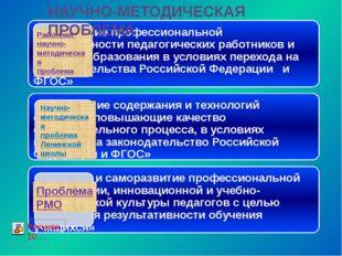 Районная научно- методическая проблема Научно- методическая проблема Ленинско