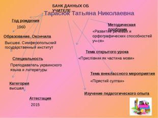 БАНК ДАННЫХ ОБ УЧИТЕЛЕ Тарасюк Татьяна Николаевна Год рождения 1960 Образован