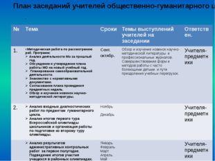 . План заседаний учителей общественно-гуманитарного цикла № Тема Сроки Темы в