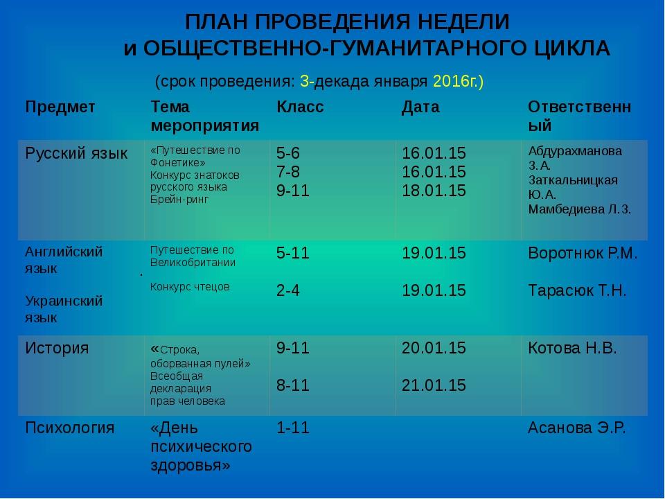 ПЛАН ПРОВЕДЕНИЯ НЕДЕЛИ и ОБЩЕСТВЕННО-ГУМАНИТАРНОГО ЦИКЛА (срок проведения: 3...
