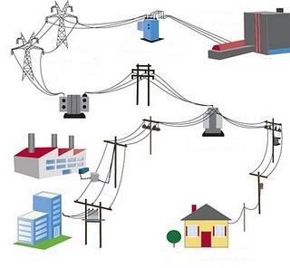http://electricalschool.info/uploads/posts/2010-10/1286441468_5.jpg