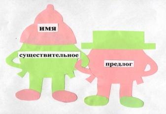 http://festival.1september.ru/articles/501926/Image4858.jpg