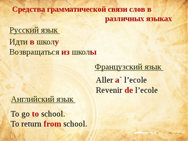 Средства грамматической связи слов в различных языках Идти в школу Возвращать...