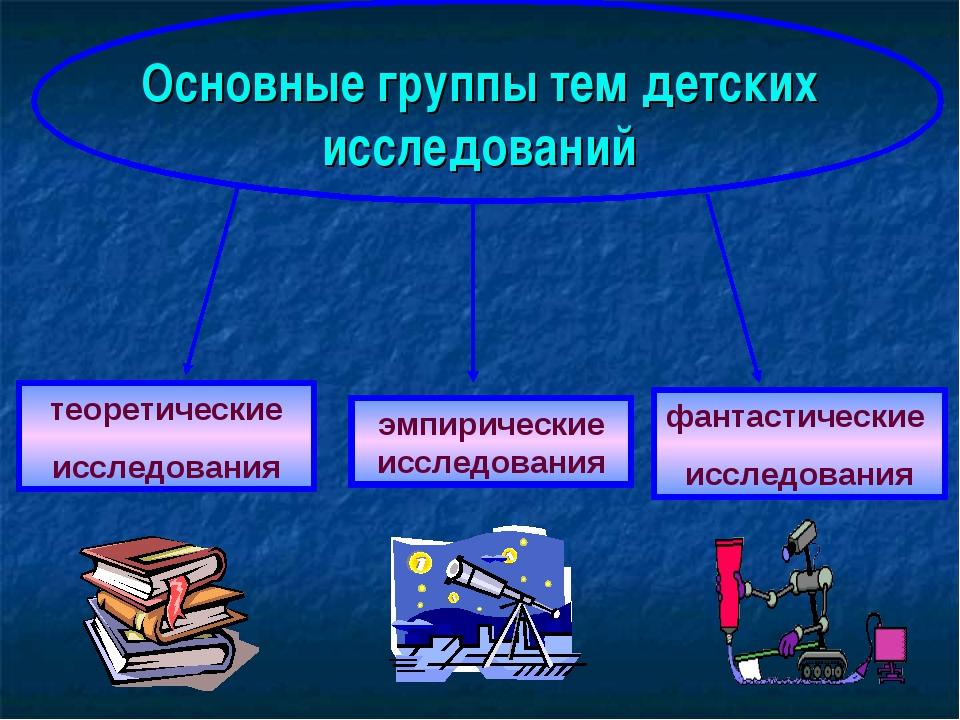 Основные группы тем детских исследований теоретические исследования эмпиричес...