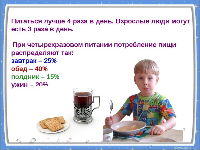 При четырехразовом питании потребление пищи распределяют так: завтрак–25%...