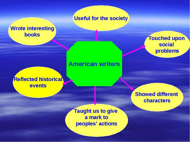 American writers Wrote interesting books Useful for the society Touched upon...