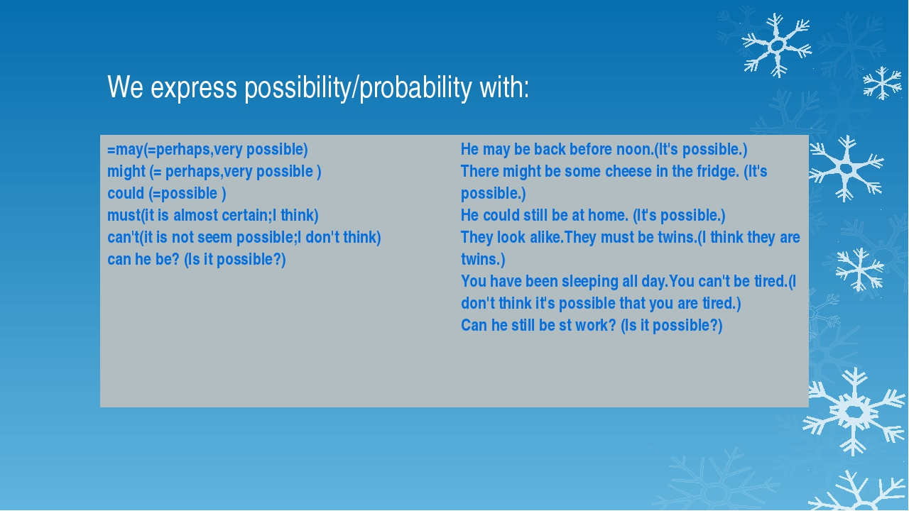 We express possibility/probability with: =may(=perhaps,verypossible) might (=...