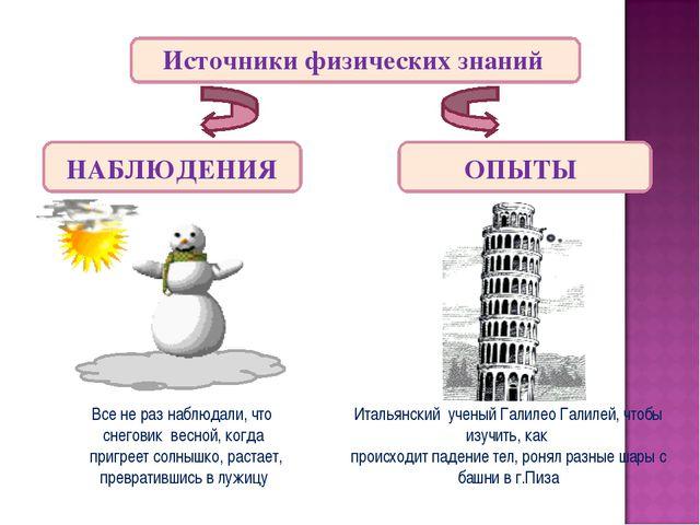 Источники физических знаний НАБЛЮДЕНИЯ ОПЫТЫ Все не раз наблюдали, что снегов...