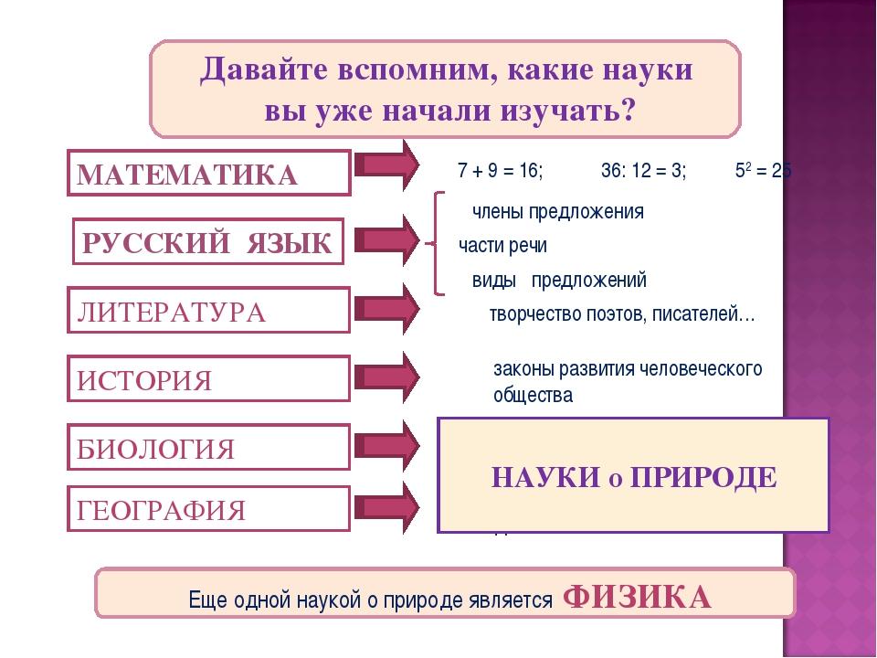 МАТЕМАТИКА 7 + 9 = 16; 36: 12 = 3; 52 = 25 РУССКИЙ ЯЗЫК члены предложения вид...
