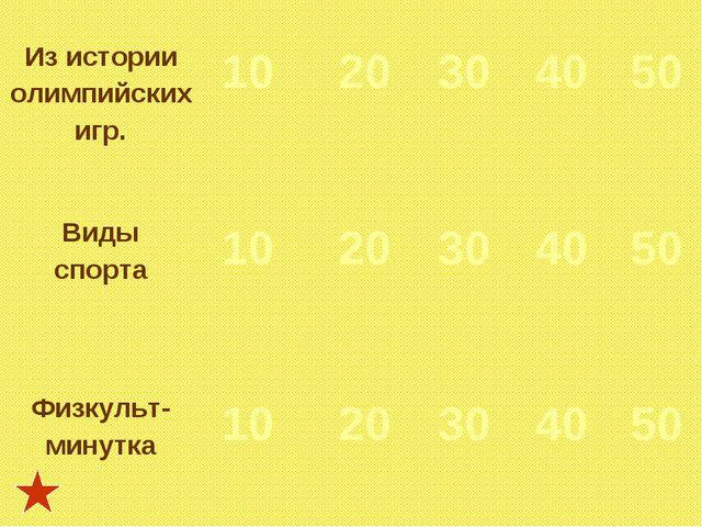 Из истории олимпийских игр. 10  20 30 40 50 Виды спорта 10  20 30 4...