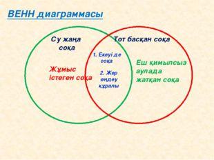 ВЕНН диаграммасы Су жаңа соқа Тот басқан соқа Жұмыс істеген соқа Еш қимылсыз