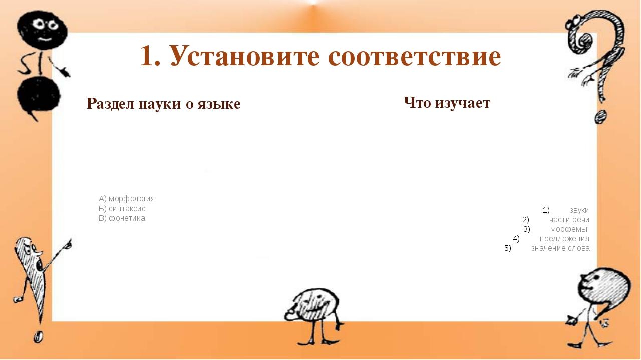 1. Установите соответствие Раздел науки о языке А) морфология Б) синтаксис В)...