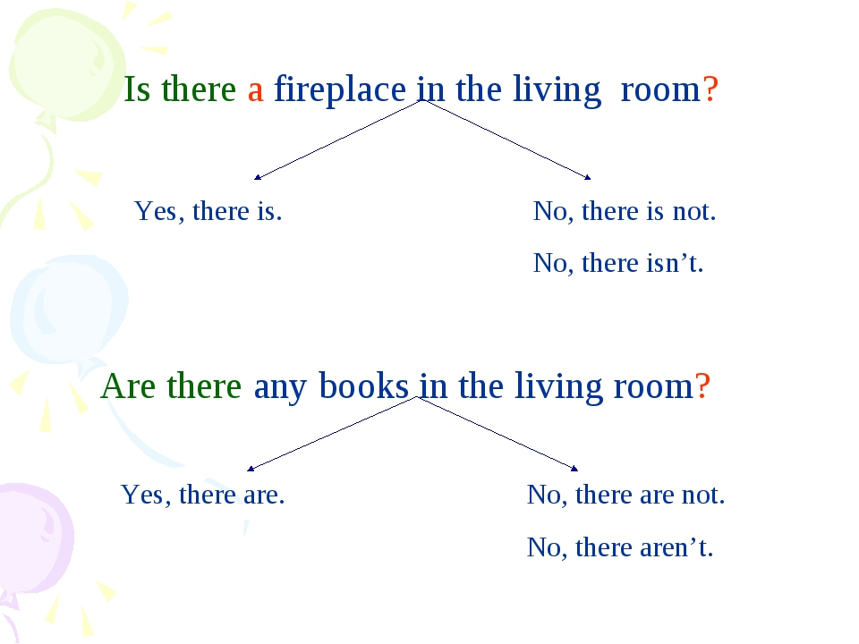 Is there a fireplace in the living room? Are there any books in the living r...