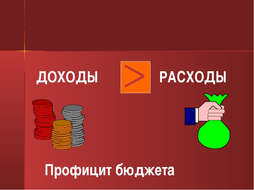 ДОХОДЫ РАСХОДЫ Профицит бюджета