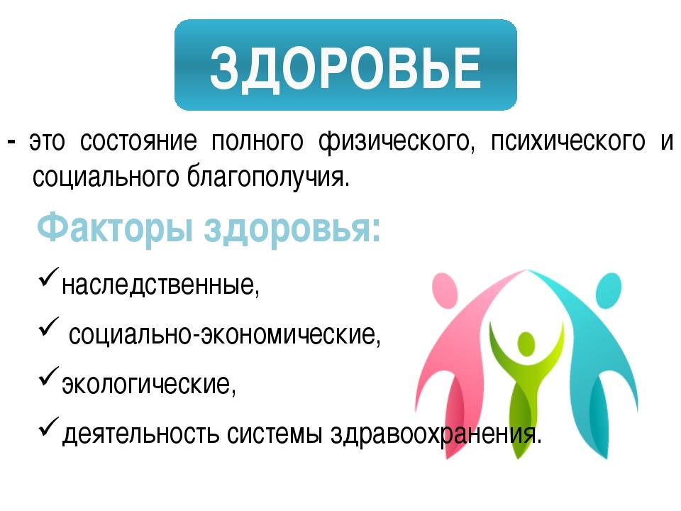 Факторы здоровья: наследственные, социально-экономические, экологические, де...