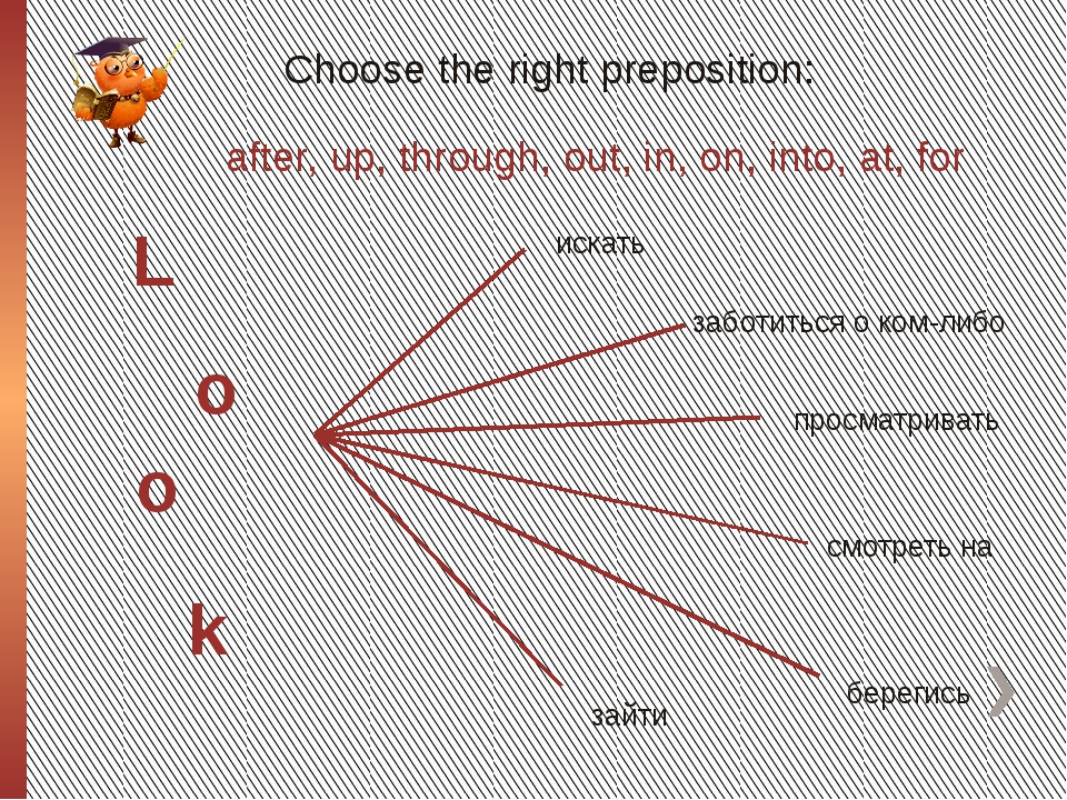 Choose the right preposition: L o o k after, up, through, out, in, on, into,...