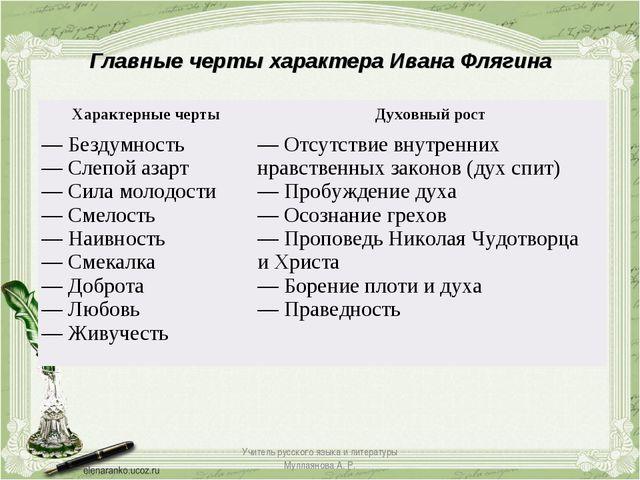 Главные черты характера Ивана Флягина Учитель русского языка и литературы Мул...