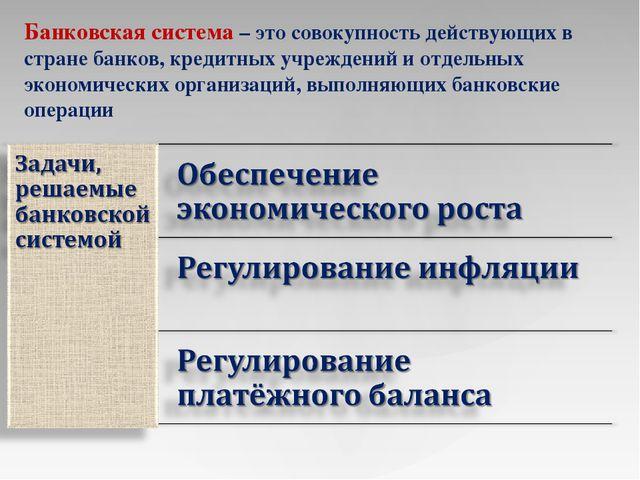 Презентация на тему Банковская система  Банковская система это совокупность действующих в стране банков кредитных