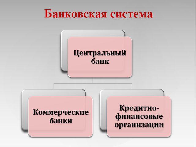 Презентация на тему Банковская система  Банковская система