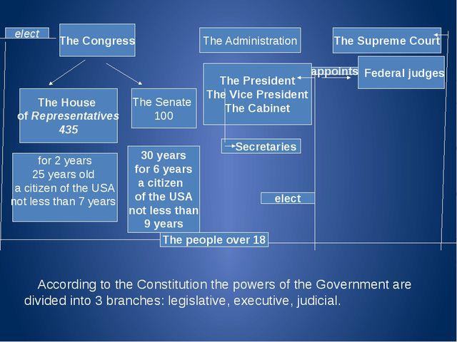 The Congress The House of Representatives 435 The Senate 100 The Administrati...