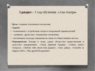 1 раздел – 1 год обучения: «Азы театра» Цель: создание сплоченного коллектива