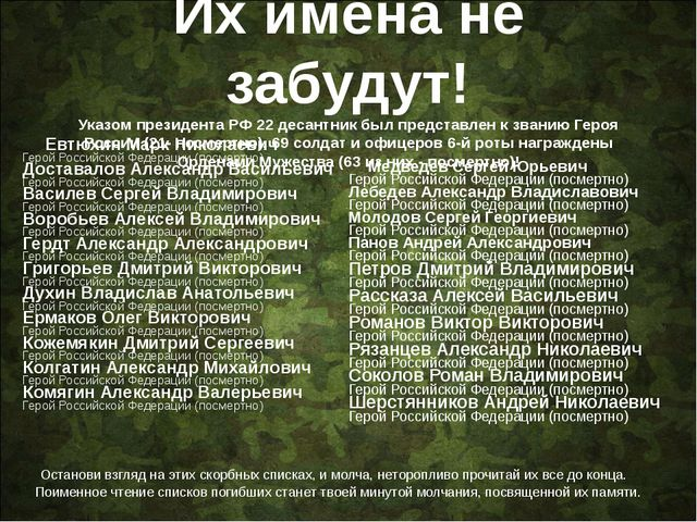Их имена не забудут! Указом президента РФ 22 десантник был представлен к зван...