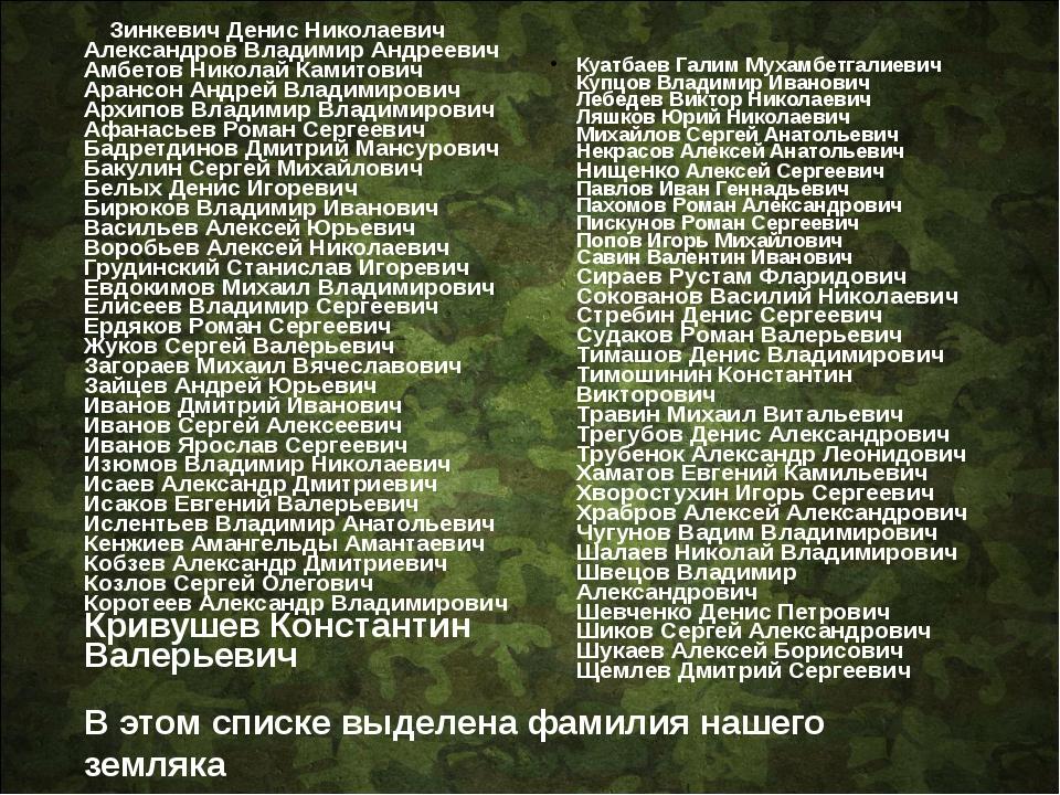 Зинкевич Денис Николаевич Александров Владимир Андреевич Амбетов Николай Кам...