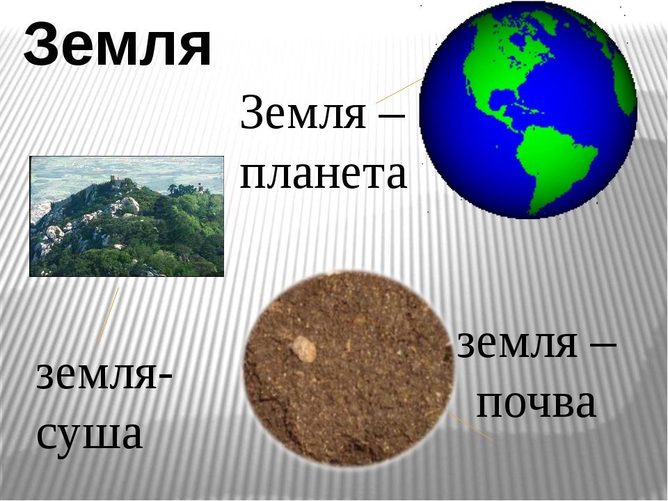 Земля – планета земля – почва Земля земля-суша
