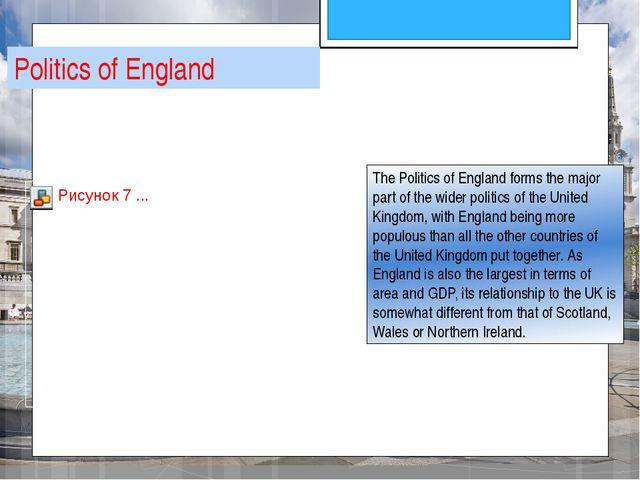 Politics of England