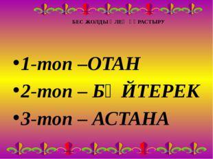 БЕС ЖОЛДЫ ӨЛЕҢ ҚҰРАСТЫРУ 1-топ –ОТАН 2-топ – БӘЙТЕРЕК 3-топ – АСТАНА
